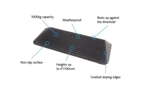 Rubber Kerb Ramp Up To 100mm/4inch 1000kg Capacity